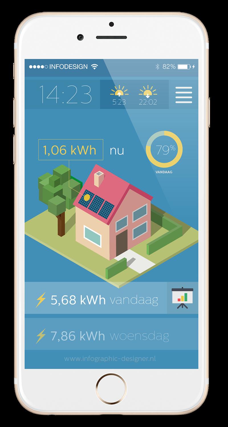 Solar-power-App-Dag-infographic-designer-2