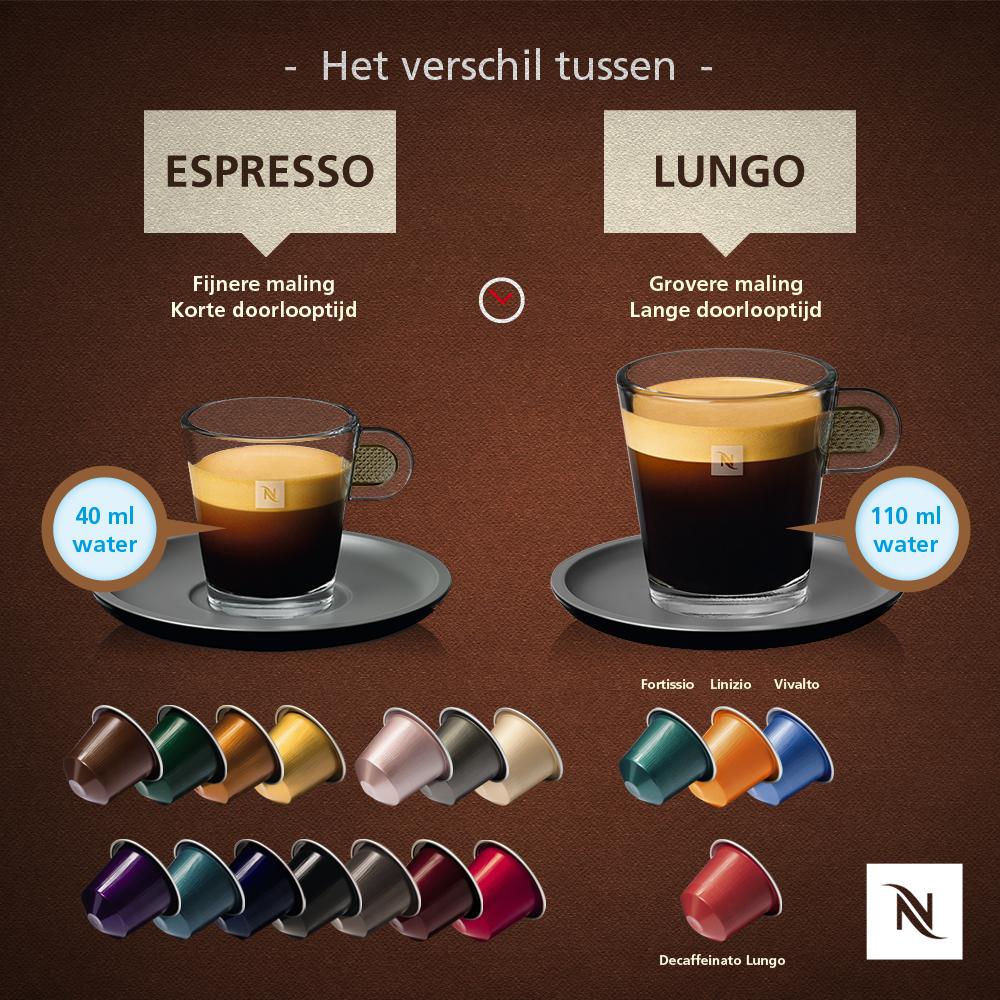 Het Verschil Tussen Espresso En Lungo Infographic